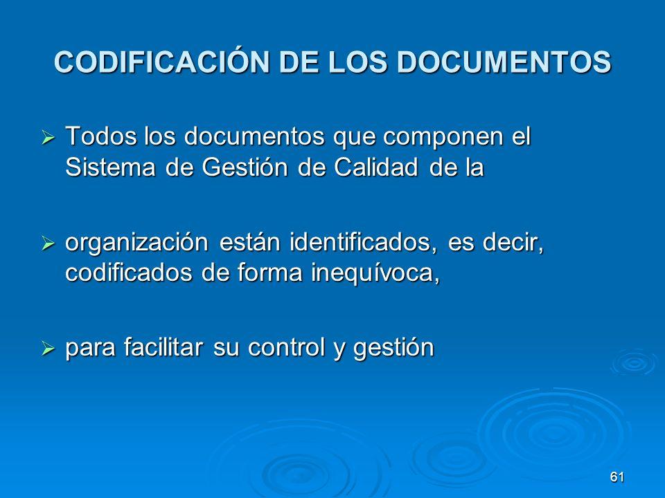 CODIFICACIÓN DE LOS DOCUMENTOS Todos los documentos que componen el Sistema de Gestión de Calidad de la Todos los documentos que componen el Sistema d