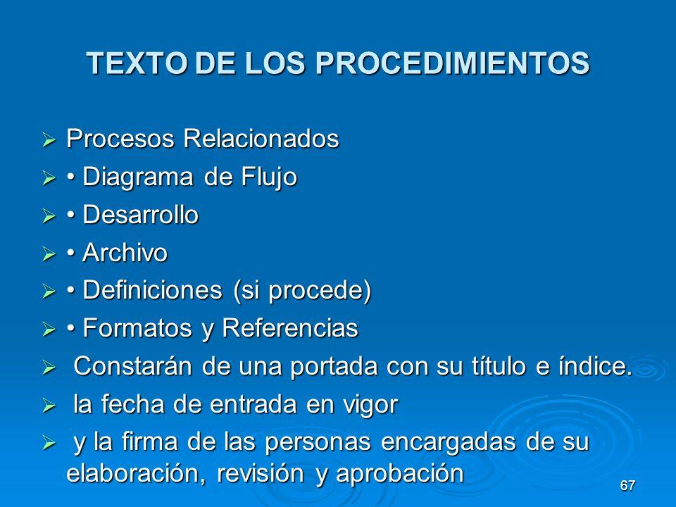 TEXTO DE LOS PROCEDIMIENTOS Procesos Relacionados Procesos Relacionados Diagrama de Flujo Diagrama de Flujo Desarrollo Desarrollo Archivo Archivo Defi