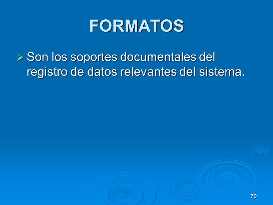 FORMATOS Son los soportes documentales del registro de datos relevantes del sistema. Son los soportes documentales del registro de datos relevantes de