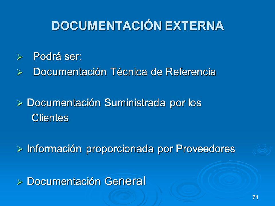 DOCUMENTACIÓN EXTERNA Podrá ser: Podrá ser: Documentación Técnica de Referencia Documentación Técnica de Referencia Documentación Suministrada por los