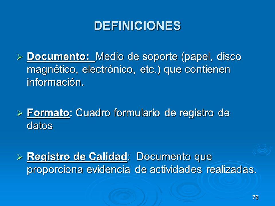 DEFINICIONES Documento: Medio de soporte (papel, disco magnético, electrónico, etc.) que contienen información. Documento: Medio de soporte (papel, di