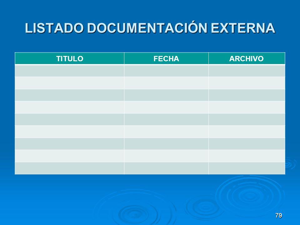 LISTADO DOCUMENTACIÓN EXTERNA TITULOFECHAARCHIVO 79