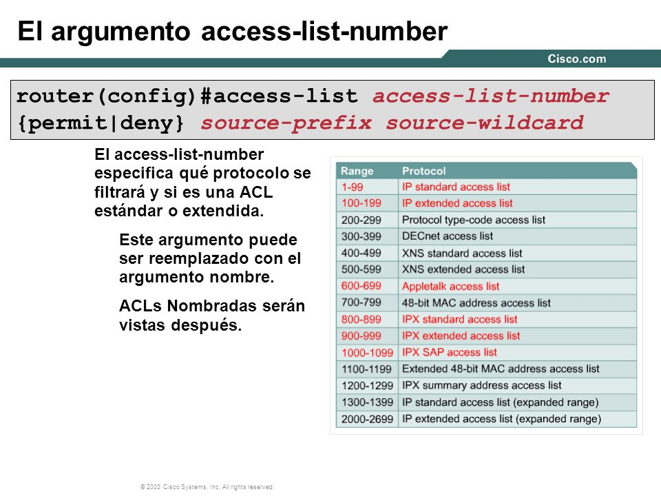 © 2003 Cisco Systems, Inc. All rights reserved. router(config)#access-list access-list-number {permit|deny} source-prefix source-wildcard El argumento