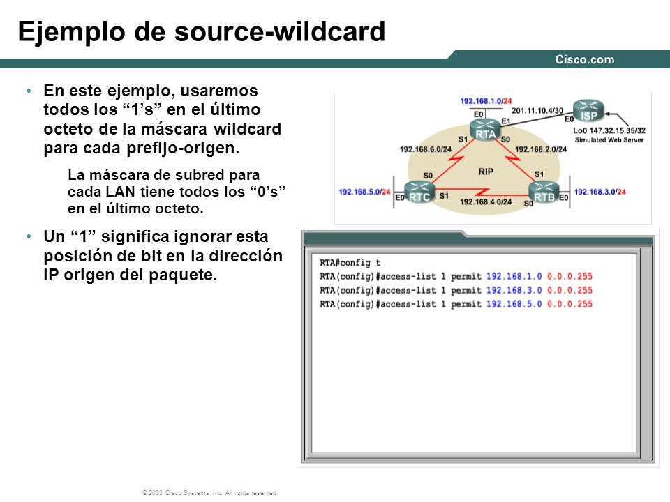 © 2003 Cisco Systems, Inc. All rights reserved. Ejemplo de source-wildcard En este ejemplo, usaremos todos los 1s en el último octeto de la máscara wi