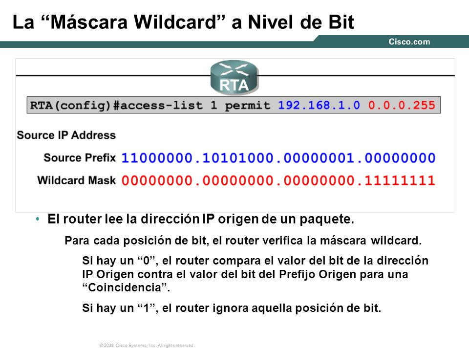 © 2003 Cisco Systems, Inc. All rights reserved. La Máscara Wildcard a Nivel de Bit El router lee la dirección IP origen de un paquete. Para cada posic