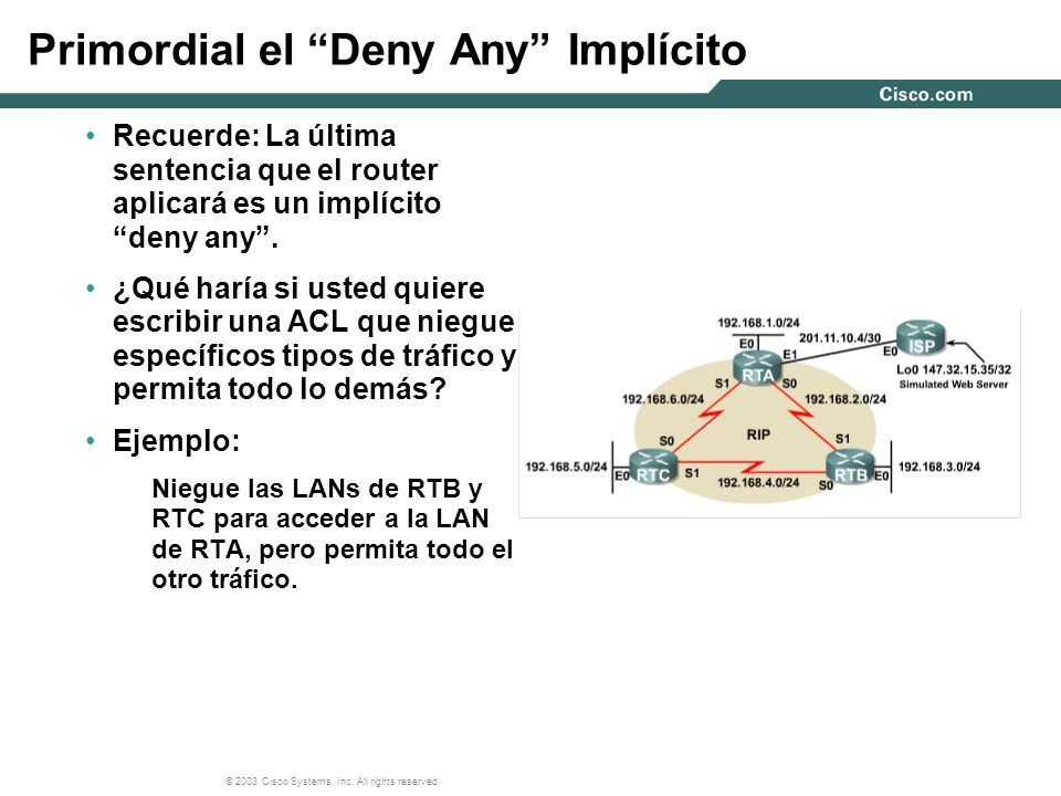 © 2003 Cisco Systems, Inc. All rights reserved. Primordial el Deny Any Implícito Recuerde: La última sentencia que el router aplicará es un implícito