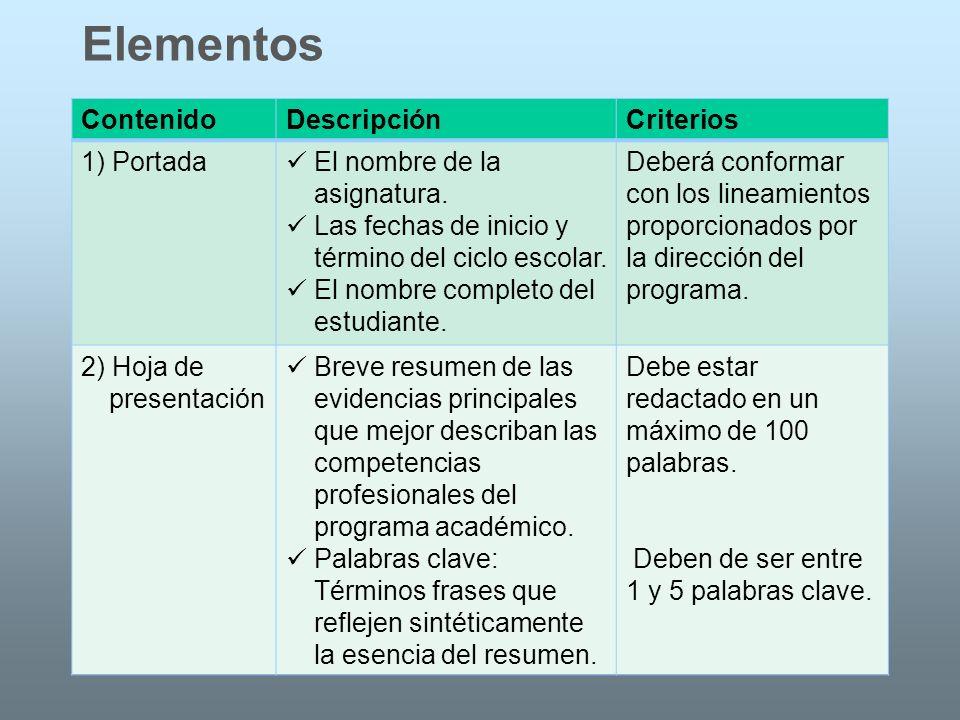ContenidoDescripciónCriterios 1) Portada El nombre de la asignatura. Las fechas de inicio y término del ciclo escolar. El nombre completo del estudian