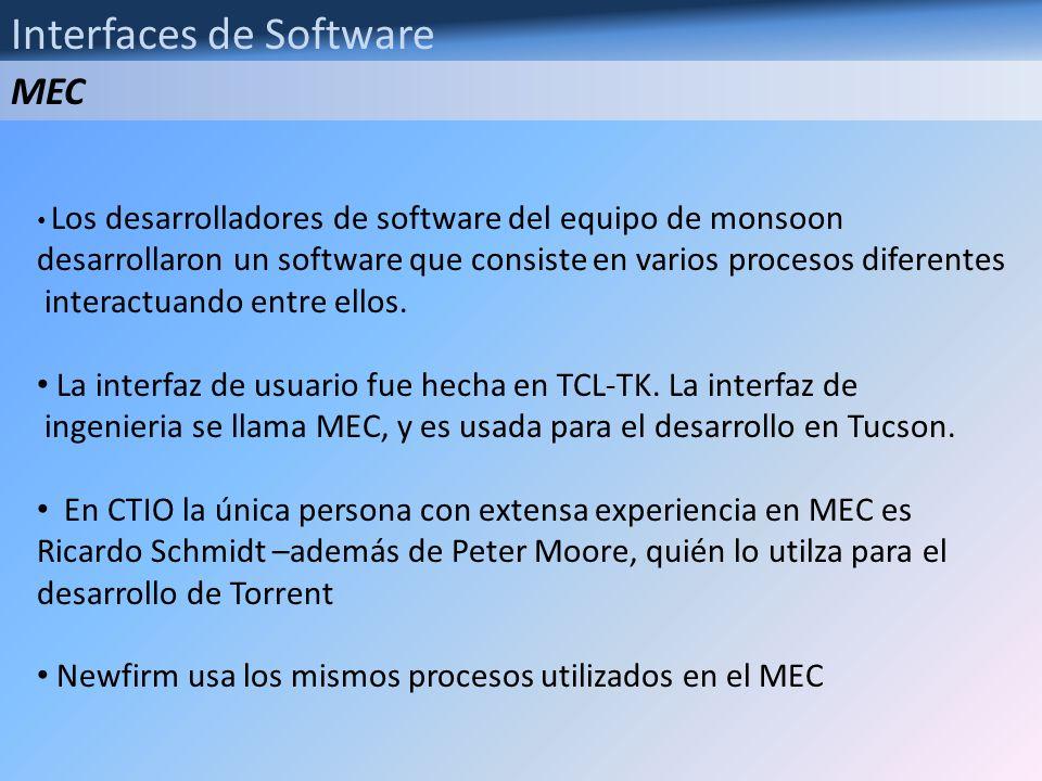 Interfaces de Software Los desarrolladores de software del equipo de monsoon desarrollaron un software que consiste en varios procesos diferentes inte