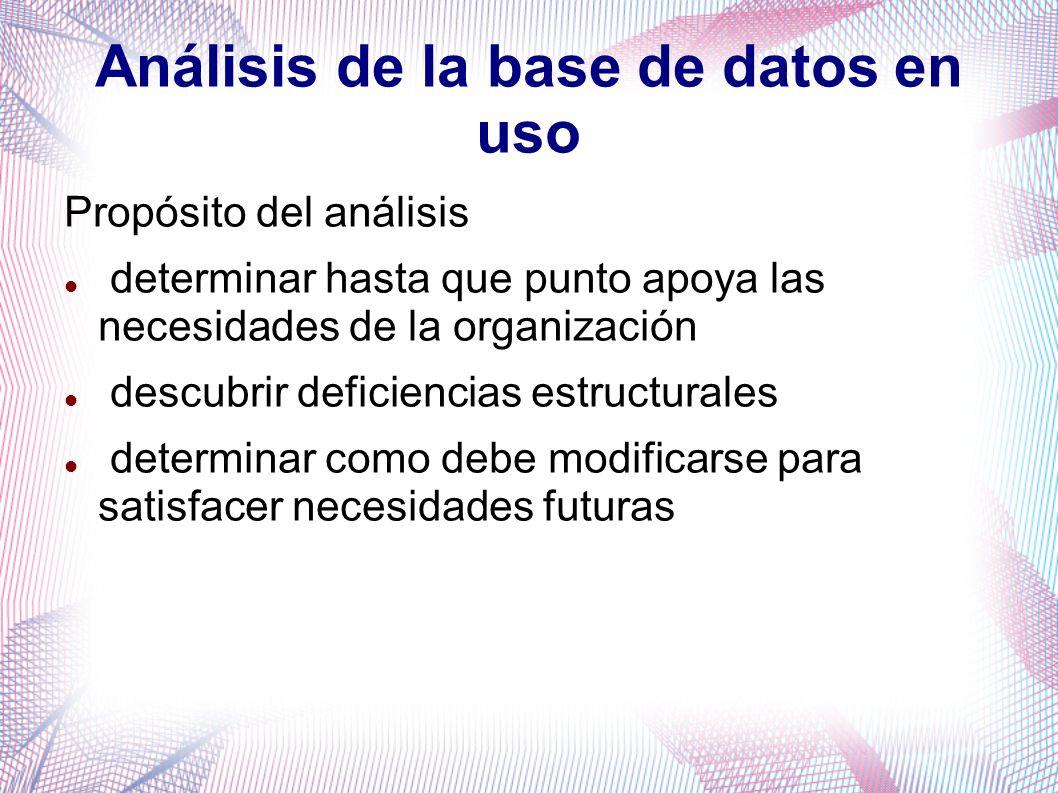 Análisis de la base de datos en uso Propósito del análisis determinar hasta que punto apoya las necesidades de la organización descubrir deficiencias