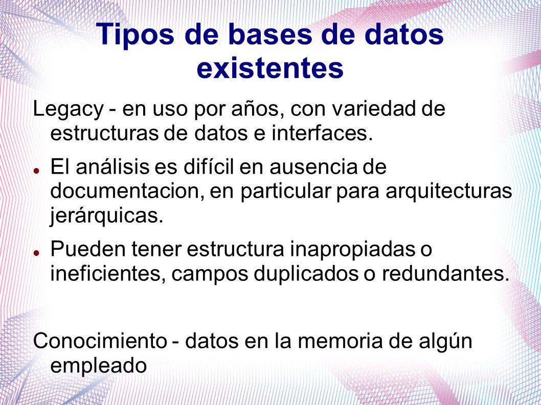 Tipos de bases de datos existentes Legacy - en uso por años, con variedad de estructuras de datos e interfaces. El análisis es difícil en ausencia de