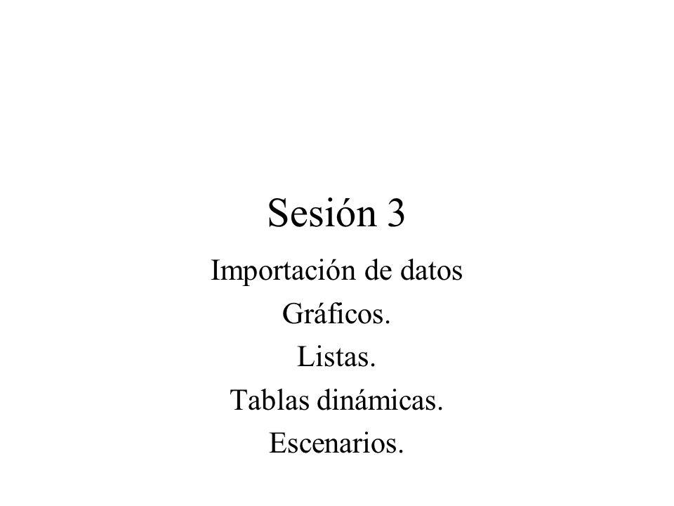 Sesión 3 Título Leyenda Rótulos de datos Rótulos de eje Título de eje