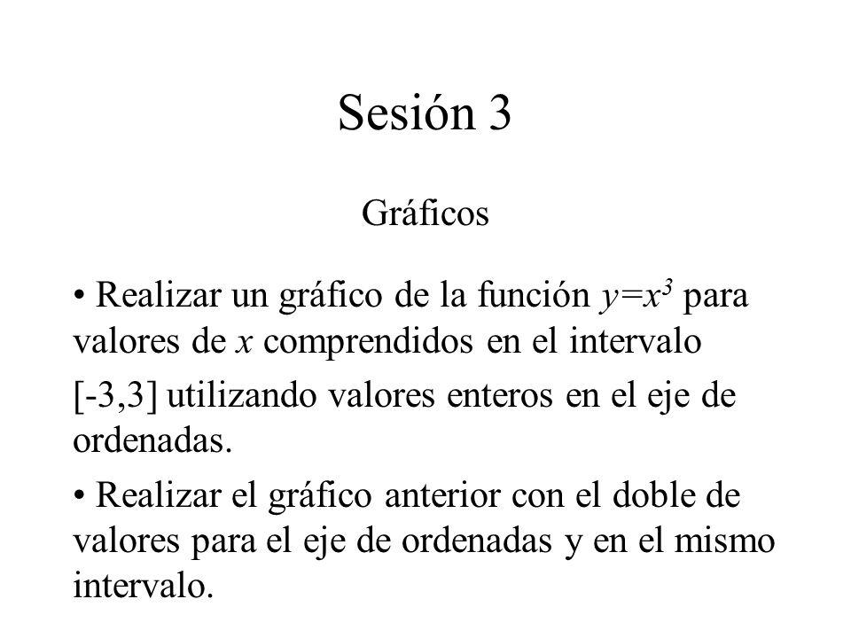 Sesión 3 Gráficos Realizar un gráfico de la función y=x 3 para valores de x comprendidos en el intervalo [-3,3] utilizando valores enteros en el eje d