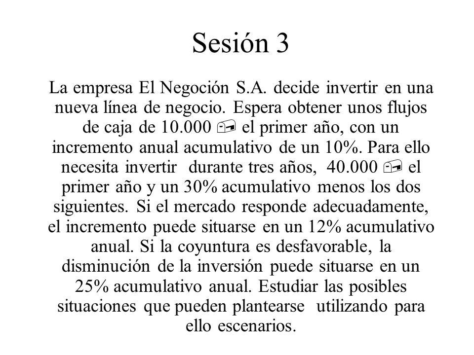 Sesión 3 La empresa El Negoción S.A. decide invertir en una nueva línea de negocio. Espera obtener unos flujos de caja de 10.000 el primer año, con un