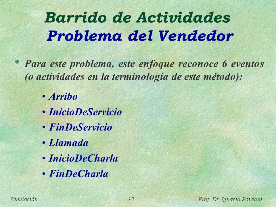 Simulación 12 Prof. Dr. Ignacio Ponzoni Barrido de Actividades Problema del Vendedor Para este problema, este enfoque reconoce 6 eventos (o actividade