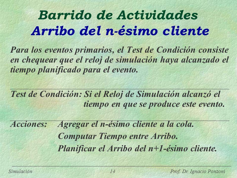 Simulación 14 Prof.Dr.