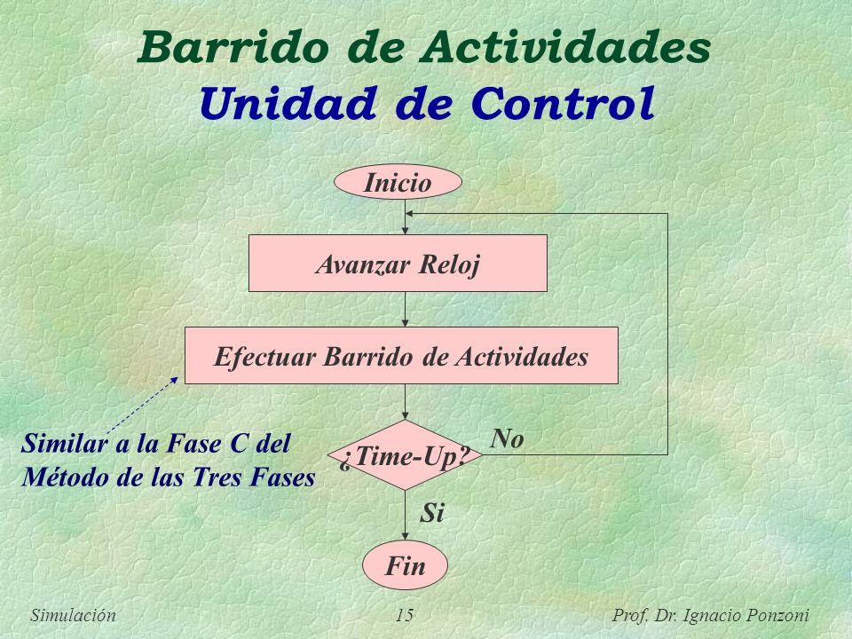 Simulación 15 Prof. Dr. Ignacio Ponzoni Barrido de Actividades Unidad de Control Inicio Avanzar Reloj Efectuar Barrido de Actividades ¿Time-Up? Fin No