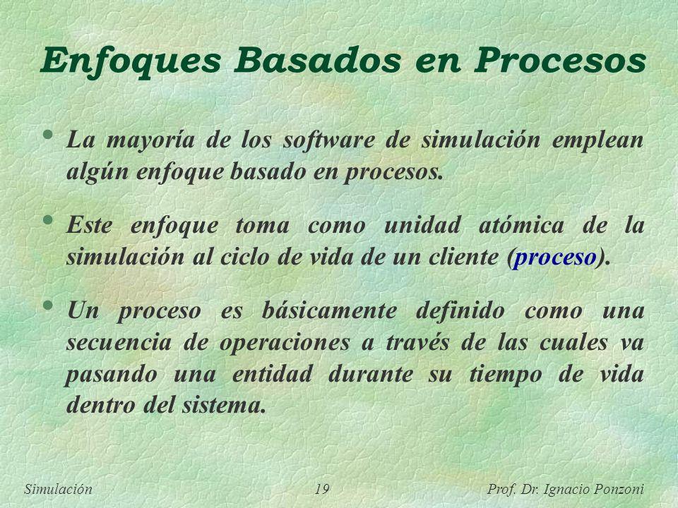 Simulación 19 Prof. Dr. Ignacio Ponzoni La mayoría de los software de simulación emplean algún enfoque basado en procesos. Este enfoque toma como unid