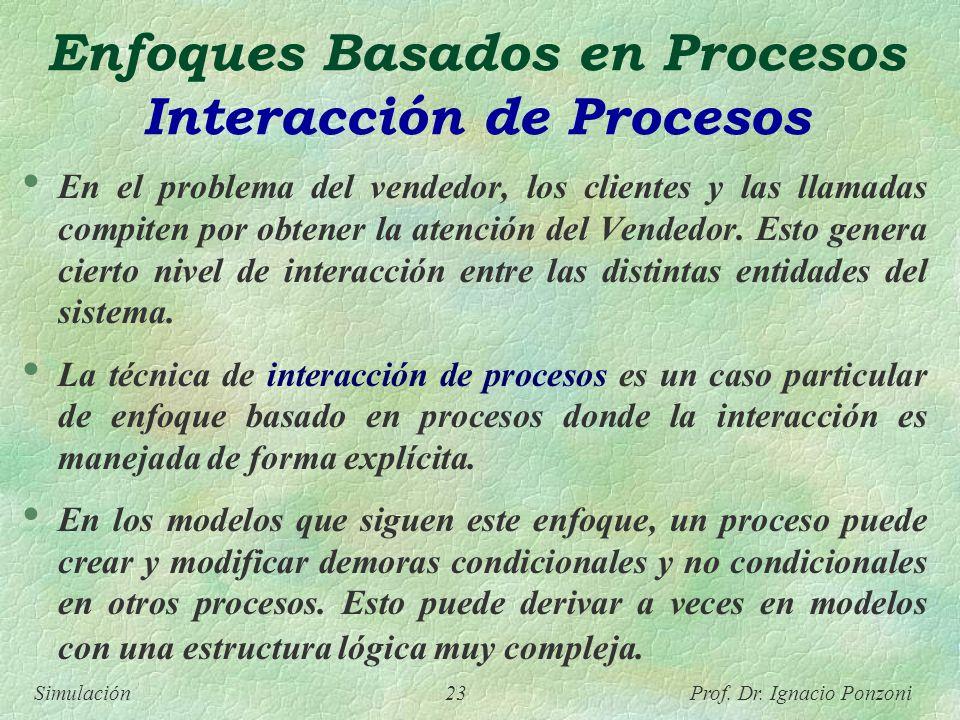 Simulación 23 Prof. Dr. Ignacio Ponzoni Enfoques Basados en Procesos Interacción de Procesos En el problema del vendedor, los clientes y las llamadas