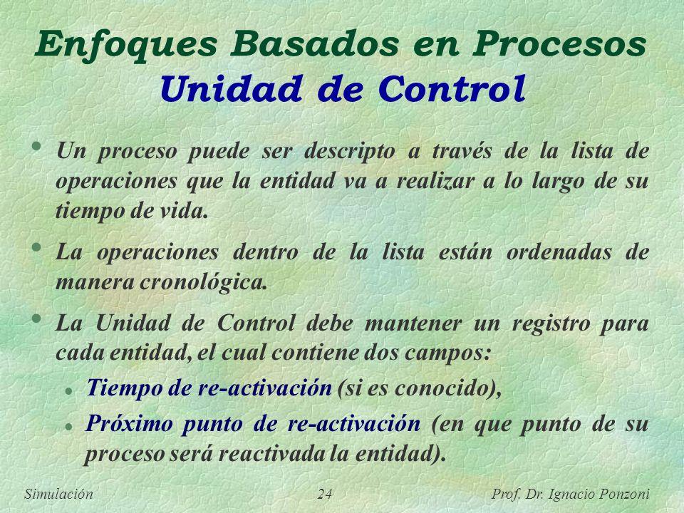 Simulación 24 Prof. Dr. Ignacio Ponzoni Enfoques Basados en Procesos Unidad de Control Un proceso puede ser descripto a través de la lista de operacio