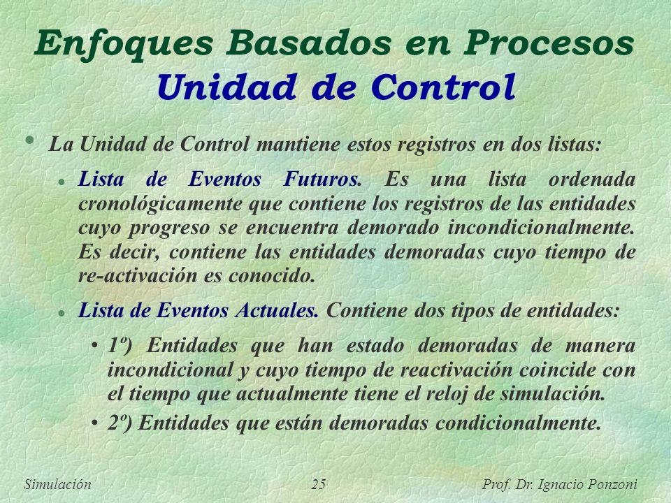 Simulación 25 Prof. Dr. Ignacio Ponzoni Enfoques Basados en Procesos Unidad de Control La Unidad de Control mantiene estos registros en dos listas: l