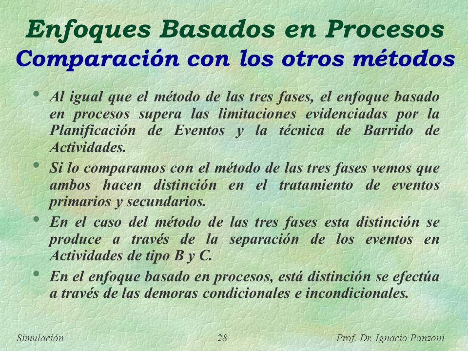 Simulación 28 Prof. Dr. Ignacio Ponzoni Enfoques Basados en Procesos Comparación con los otros métodos Al igual que el método de las tres fases, el en