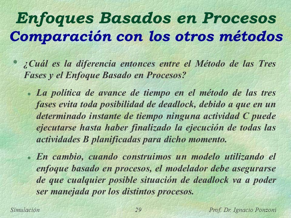 Simulación 29 Prof. Dr. Ignacio Ponzoni Enfoques Basados en Procesos Comparación con los otros métodos ¿Cuál es la diferencia entonces entre el Método