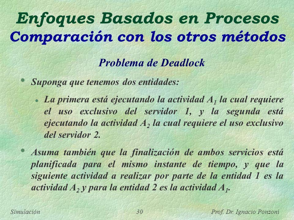 Simulación 30 Prof. Dr. Ignacio Ponzoni Enfoques Basados en Procesos Comparación con los otros métodos Problema de Deadlock Suponga que tenemos dos en