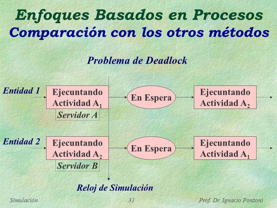 Simulación 31 Prof. Dr. Ignacio Ponzoni Enfoques Basados en Procesos Comparación con los otros métodos Problema de Deadlock Ejecuntando Actividad A 1
