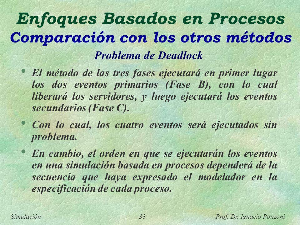 Simulación 33 Prof. Dr. Ignacio Ponzoni Enfoques Basados en Procesos Comparación con los otros métodos Problema de Deadlock El método de las tres fase