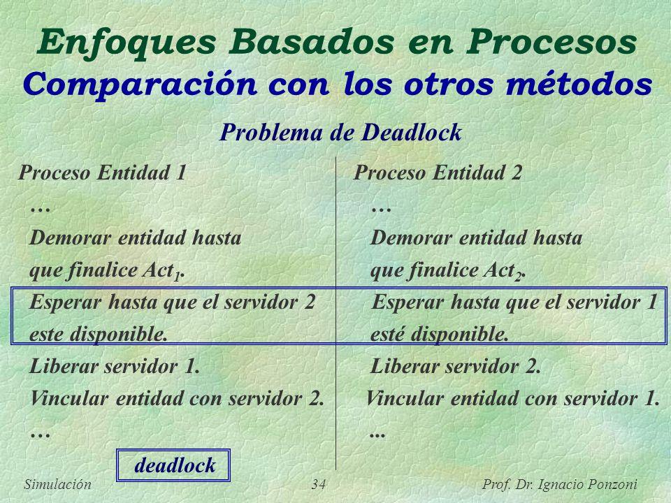 Simulación 34 Prof. Dr. Ignacio Ponzoni Enfoques Basados en Procesos Comparación con los otros métodos Problema de Deadlock Proceso Entidad 1Proceso E