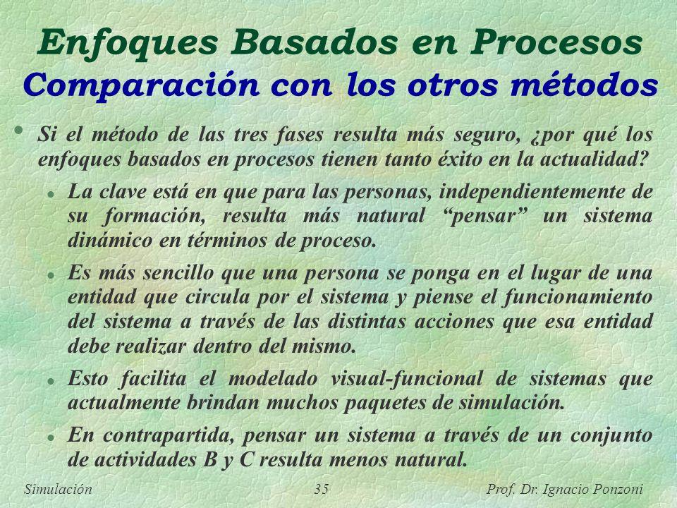 Simulación 35 Prof. Dr. Ignacio Ponzoni Enfoques Basados en Procesos Comparación con los otros métodos Si el método de las tres fases resulta más segu
