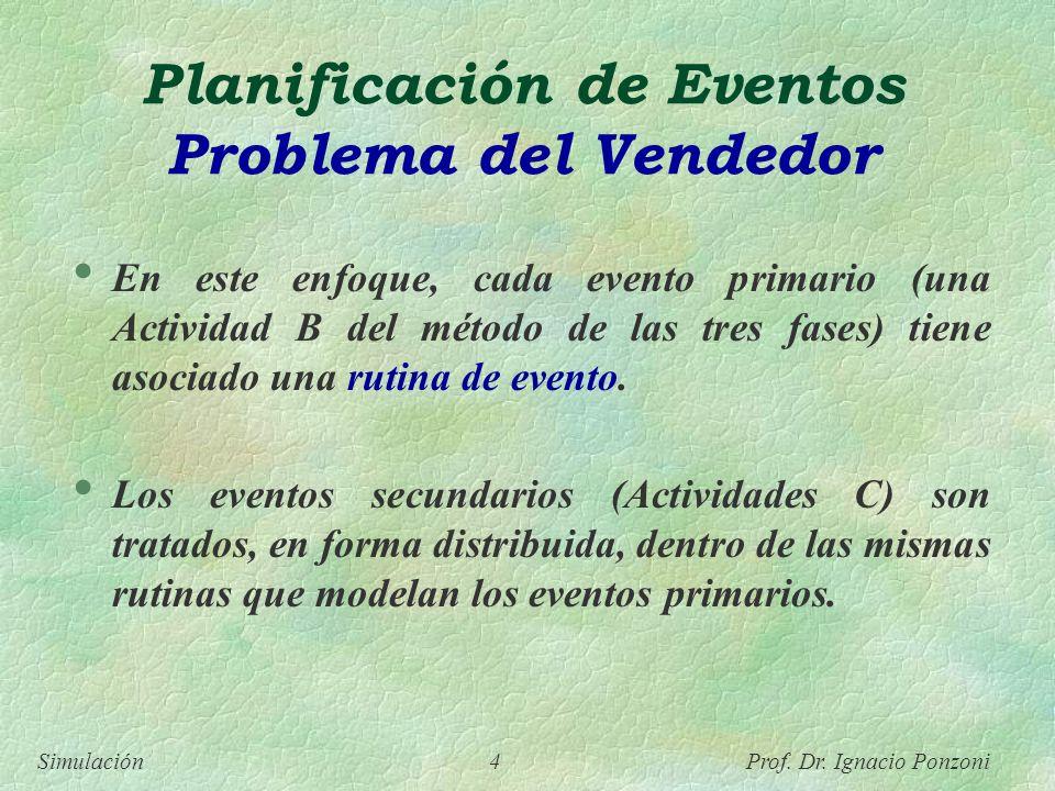 Simulación 4 Prof. Dr. Ignacio Ponzoni Planificación de Eventos Problema del Vendedor En este enfoque, cada evento primario (una Actividad B del métod