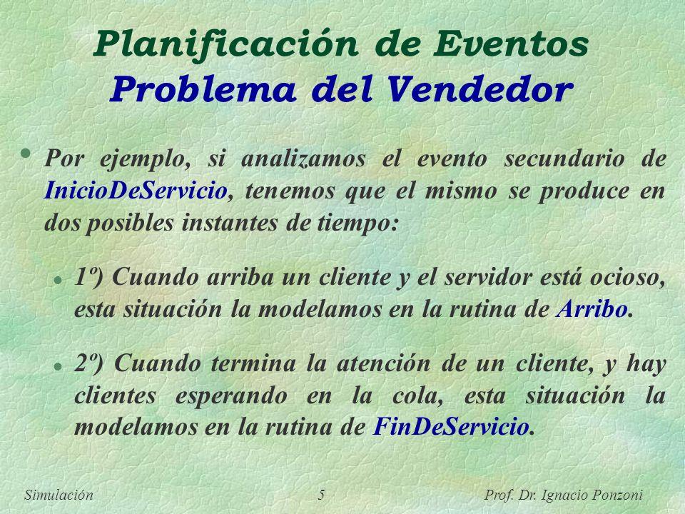 Simulación 5 Prof. Dr. Ignacio Ponzoni Planificación de Eventos Problema del Vendedor Por ejemplo, si analizamos el evento secundario de InicioDeServi