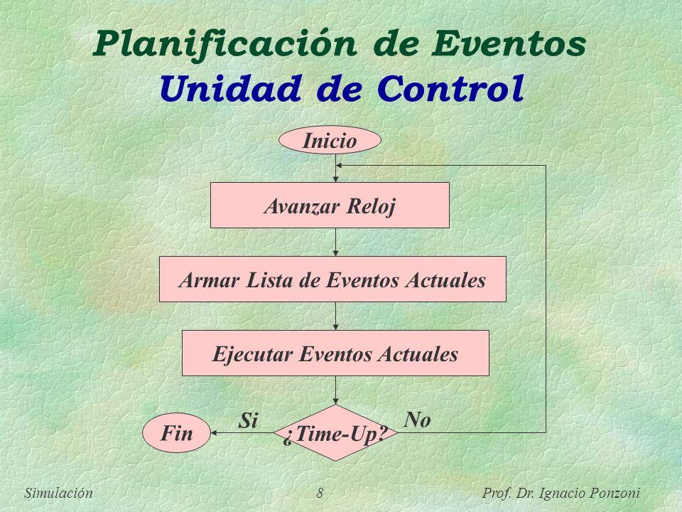 Simulación 8 Prof. Dr. Ignacio Ponzoni Planificación de Eventos Unidad de Control Inicio Avanzar Reloj Armar Lista de Eventos Actuales Ejecutar Evento