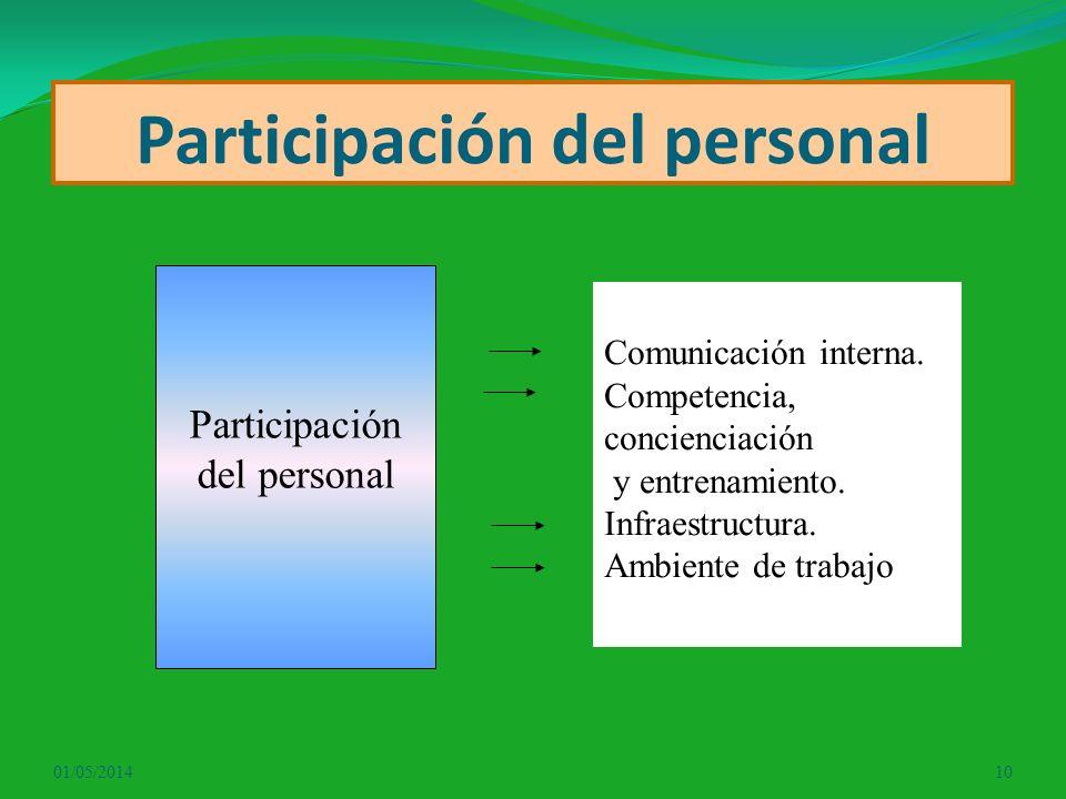 Participación del personal 01/05/201410 Participación del personal Comunicación interna. Competencia, concienciación y entrenamiento. Infraestructura.