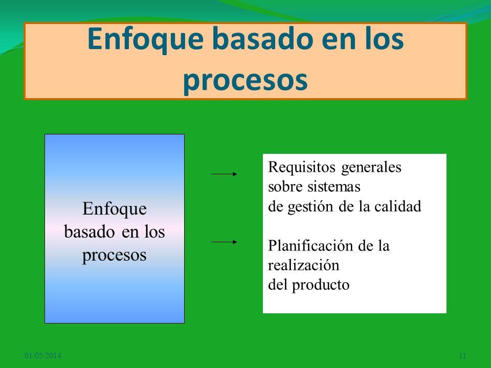 Enfoque basado en los procesos 01/05/201411 Enfoque basado en los procesos Requisitos generales sobre sistemas de gestión de la calidad Planificación