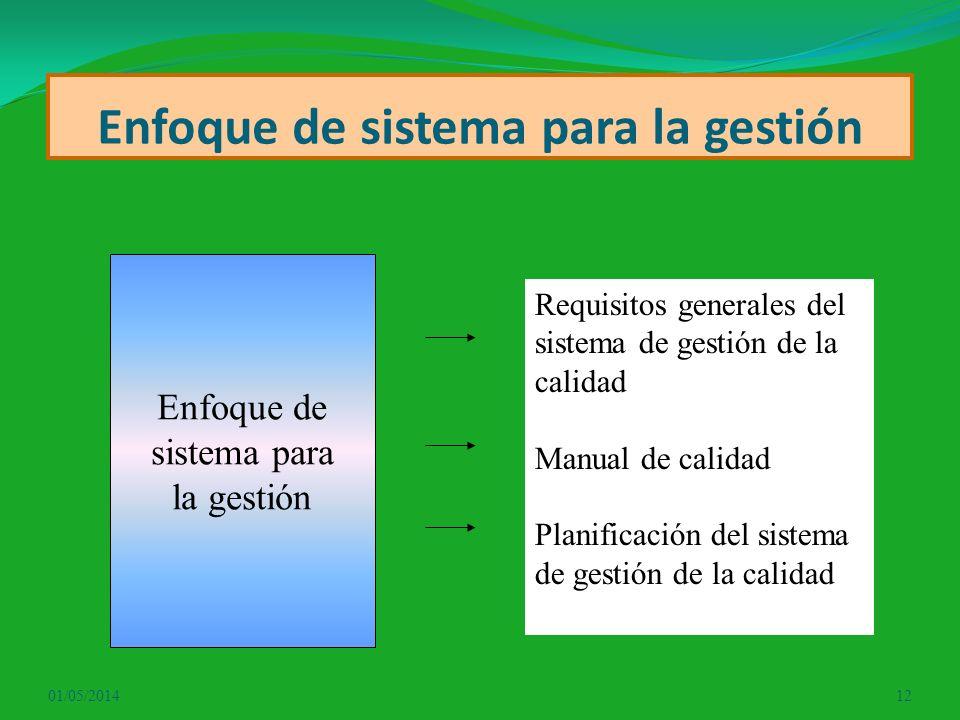 Enfoque de sistema para la gestión 01/05/201412 Enfoque de sistema para la gestión Requisitos generales del sistema de gestión de la calidad Manual de