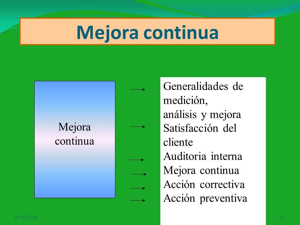Mejora continua 01/05/201413 Mejora continua Generalidades de medición, análisis y mejora Satisfacción del cliente Auditoria interna Mejora continua A