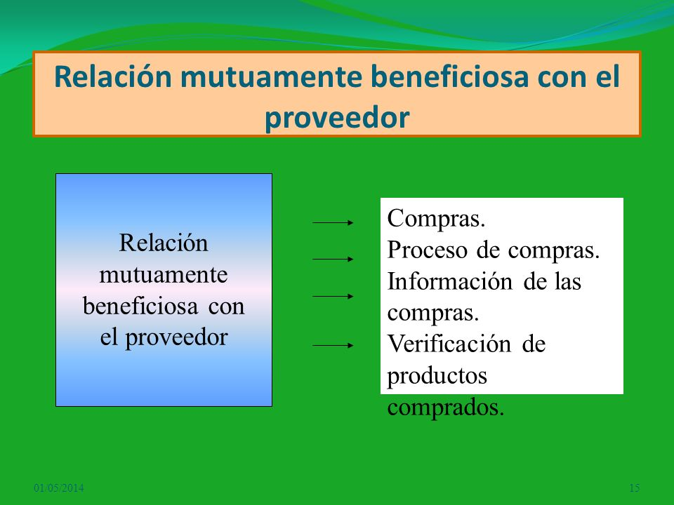 Relación mutuamente beneficiosa con el proveedor 01/05/201415 Relación mutuamente beneficiosa con el proveedor Compras. Proceso de compras. Informació