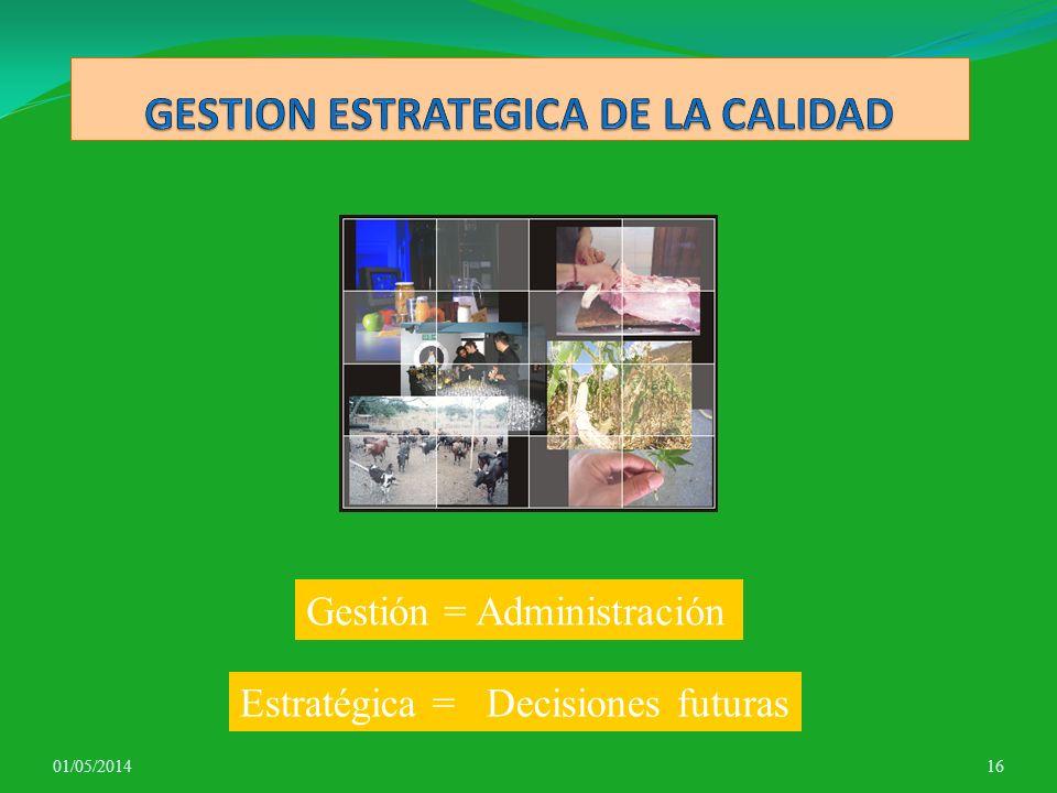 01/05/201416 Gestión = Administración Estratégica = Decisiones futuras