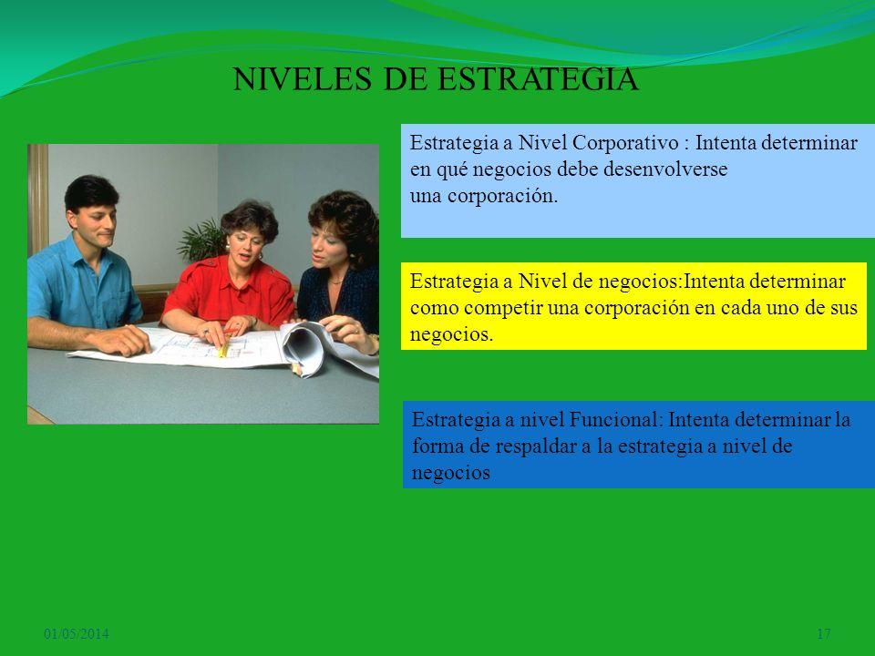 01/05/201417 NIVELES DE ESTRATEGIA Estrategia a Nivel Corporativo : Intenta determinar en qué negocios debe desenvolverse una corporación. Estrategia