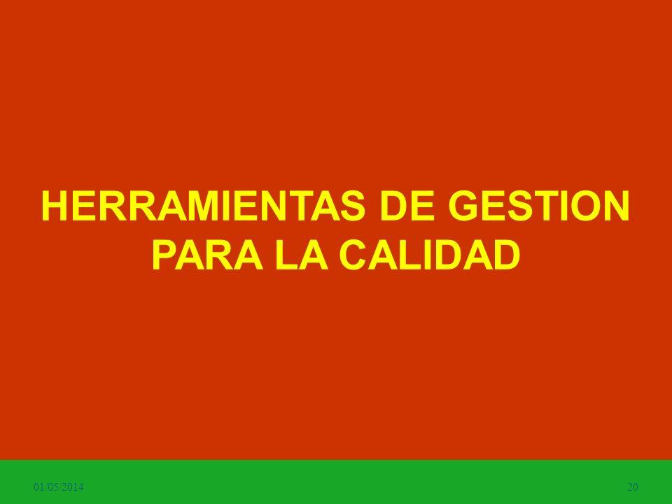 01/05/201420 HERRAMIENTAS DE GESTION PARA LA CALIDAD