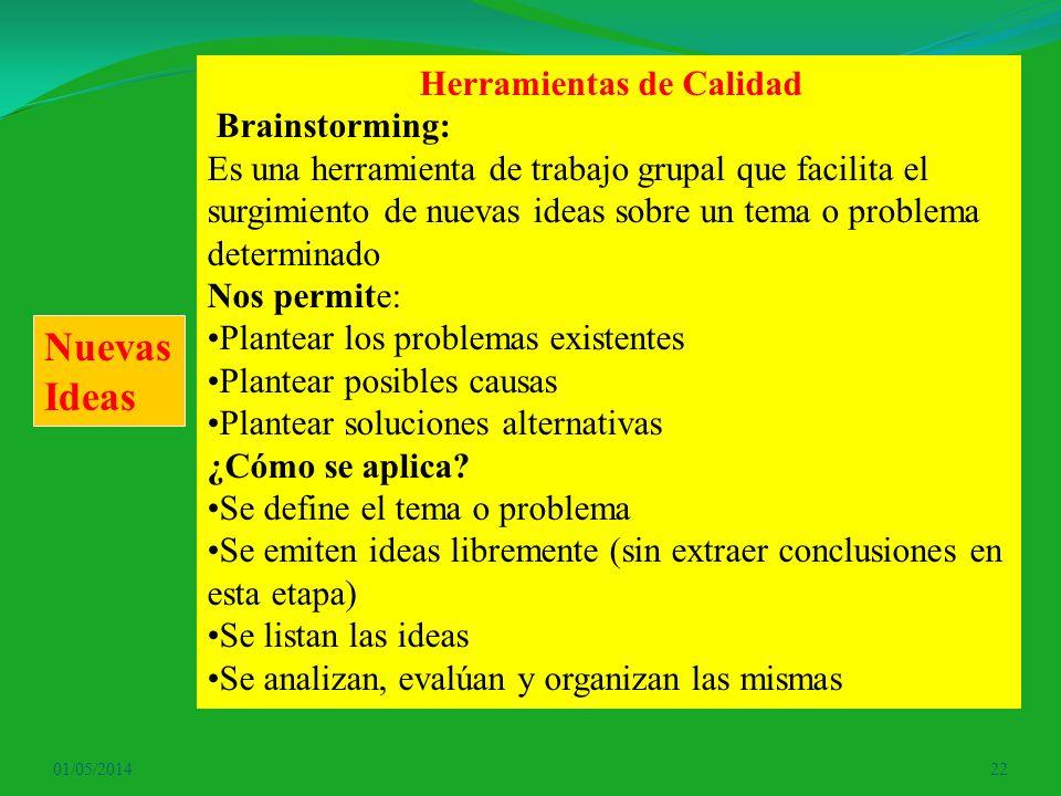 01/05/201422 Herramientas de Calidad Brainstorming: Es una herramienta de trabajo grupal que facilita el surgimiento de nuevas ideas sobre un tema o p