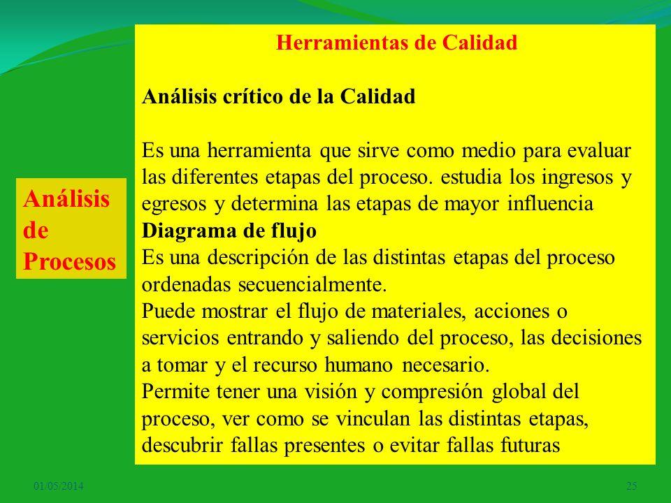 01/05/201425 Herramientas de Calidad Análisis crítico de la Calidad Es una herramienta que sirve como medio para evaluar las diferentes etapas del pro