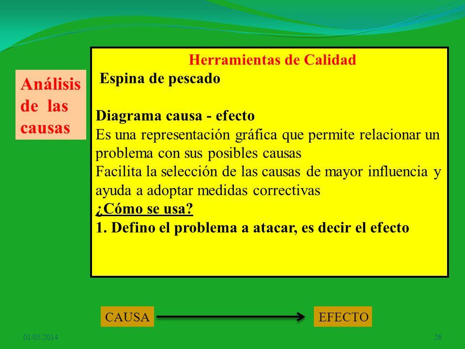 01/05/201426 Herramientas de Calidad Espina de pescado Diagrama causa - efecto Es una representación gráfica que permite relacionar un problema con su