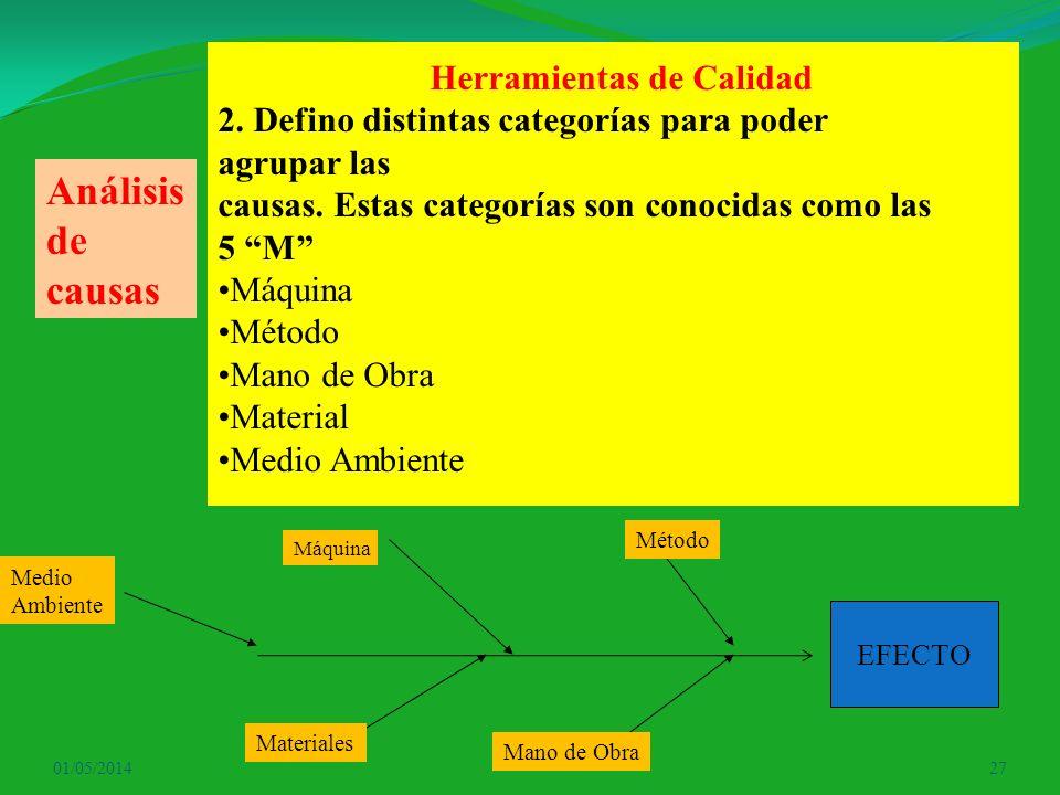 01/05/201427 Herramientas de Calidad 2. Defino distintas categorías para poder agrupar las causas. Estas categorías son conocidas como las 5 M Máquina