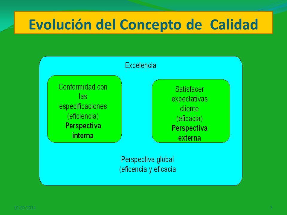 Evolución del Concepto de Calidad 01/05/20143