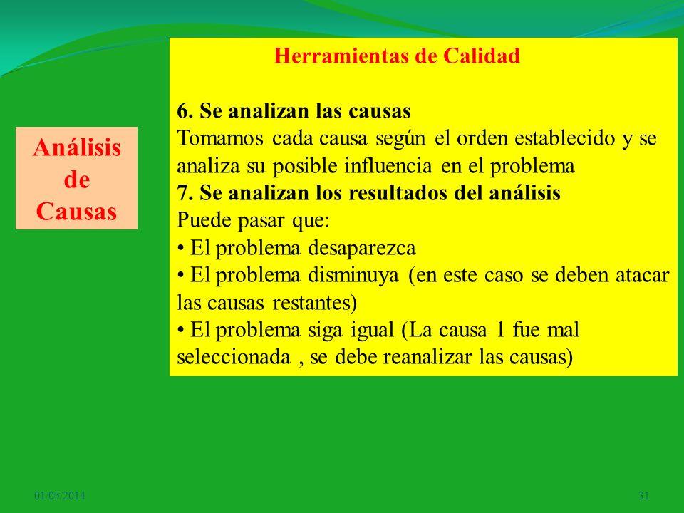 01/05/201431 Herramientas de Calidad 6. Se analizan las causas Tomamos cada causa según el orden establecido y se analiza su posible influencia en el