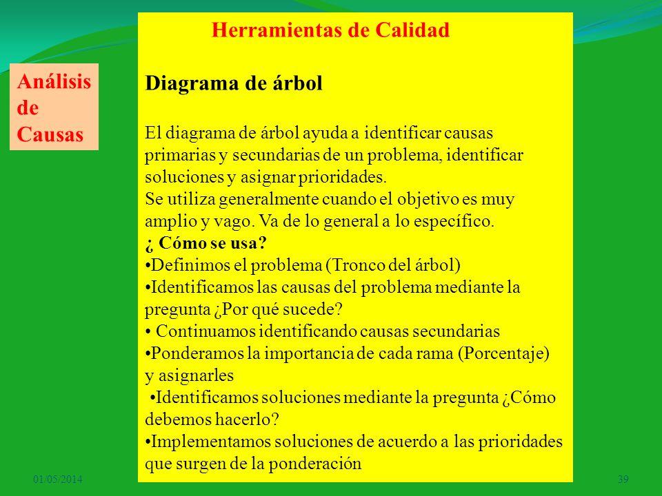 01/05/201439 Herramientas de Calidad Diagrama de árbol El diagrama de árbol ayuda a identificar causas primarias y secundarias de un problema, identif