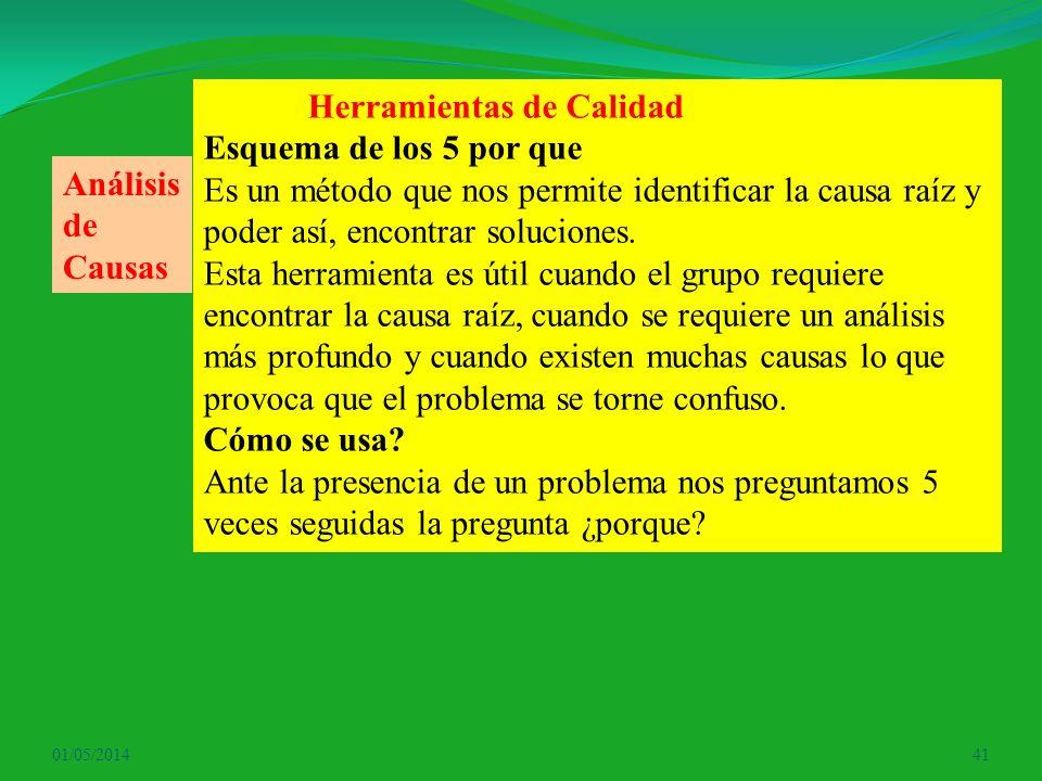 01/05/201441 Herramientas de Calidad Esquema de los 5 por que Es un método que nos permite identificar la causa raíz y poder así, encontrar soluciones